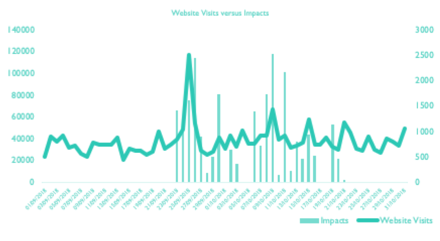 graph tilbury.png