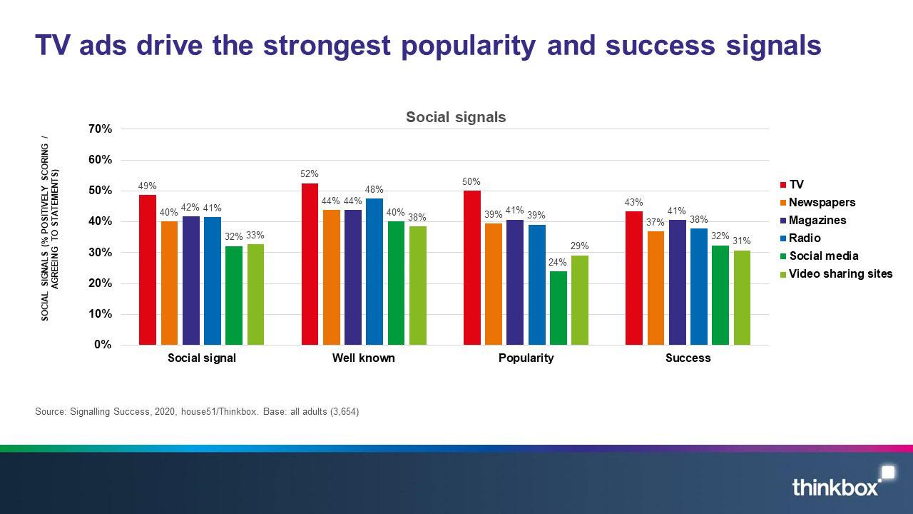 Signalling success - popularity.jpg