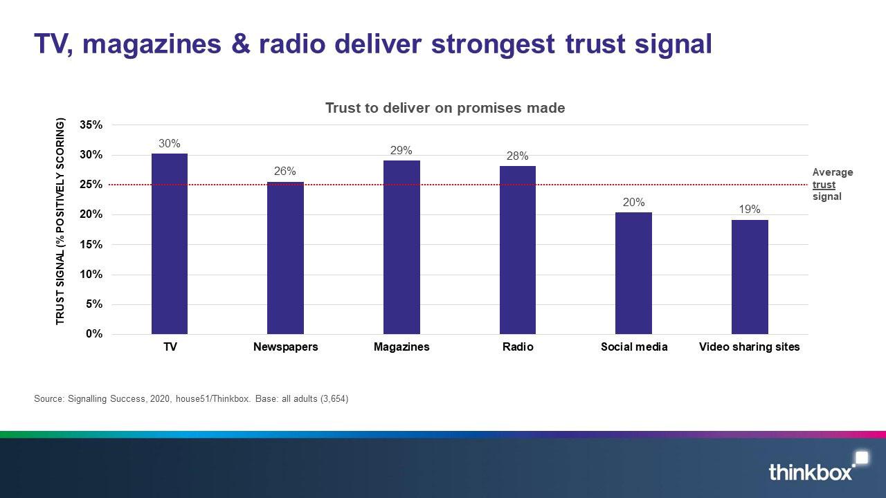 Signalling success - trust.jpg